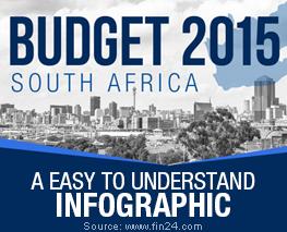 South African Budget Speech 2015 Infographic